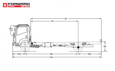 FORWARD-FRR210_2